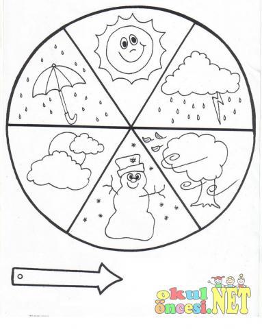 Okul öncesi hava grafiği kalıplı hava grafiği