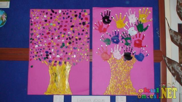 Ilkbahar Mevsimi Ile Ilgili Sanat Etkinliği çocuklara Ilkbahar