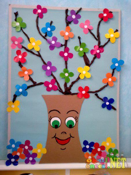 Ağaç Ilk Bahar Okul öncesi Okul öncesi Etkinlikleri Ana Okulu