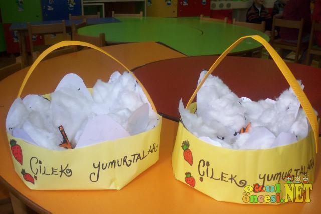 Kocaman Sorumluluk Panomuz Okul öncesi Okul öncesi Etkinlikleri