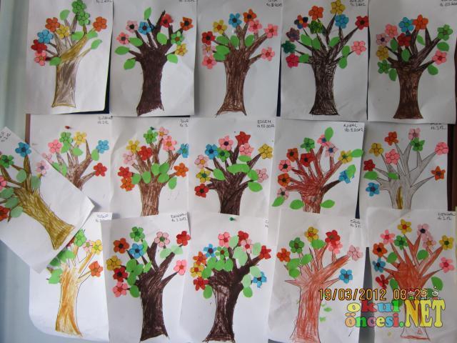 Ilkbahar Mevsimi Ağacı Okul öncesi Okul öncesi Etkinlikleri