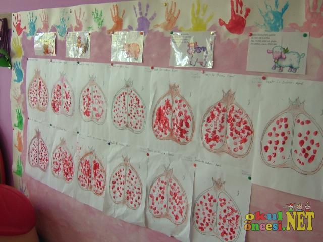 Parmak Baskısı Ile Nar Kalıplı Okul öncesi Okul öncesi