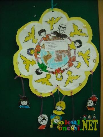 1 Sanat Etkinlik Planlari Okul Oncesi Okul Oncesi