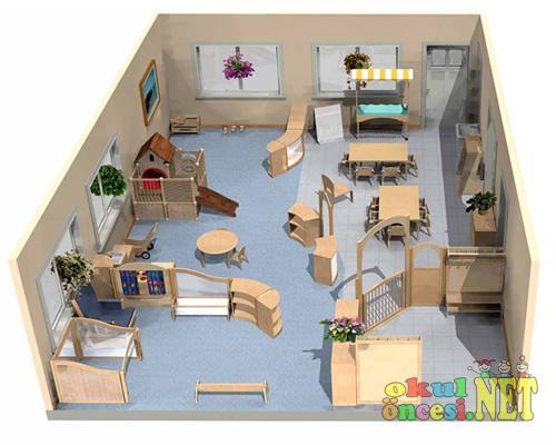Modern Classroom Setup : Öğrenme merkezleri nasıl olacak resimli model okul