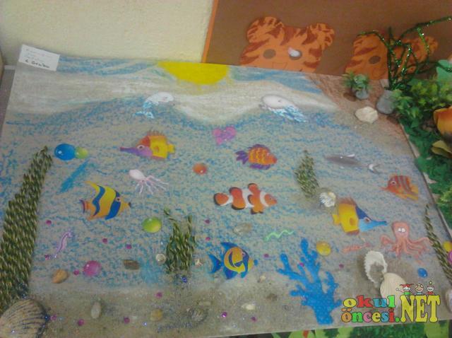 Deniz Alti Konsepti Okul Oncesi Okul Oncesi Etkinlikleri Ana