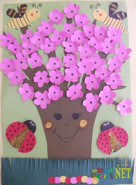 Ilkbahar Ağacı Okul öncesi Okul öncesi Etkinlikleri Ana Okulu
