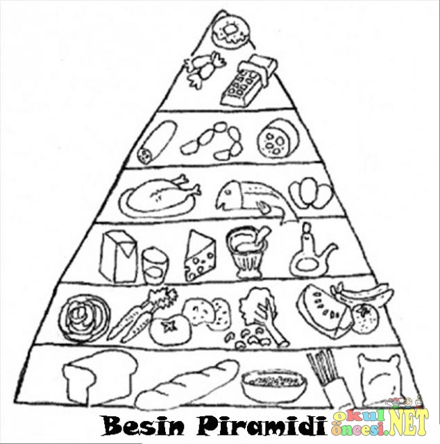 Besin Piramidi Boyama Okul öncesi Okul öncesi Etkinlikleri Ana