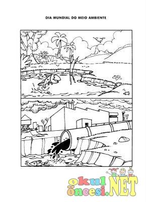 Kirli çevre Temiz çevre Okul öncesi Okul öncesi Etkinlikleri