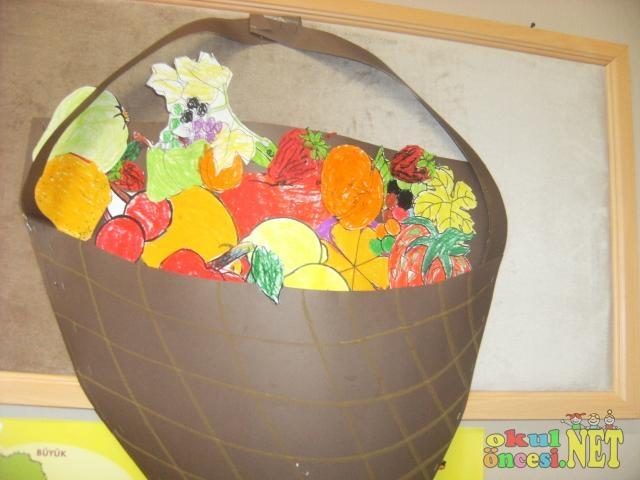 Meyve Sepeti Okul öncesi Okul öncesi Etkinlikleri Ana Okulu