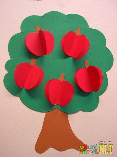 Elma Ağacı Okul öncesi Okul öncesi Etkinlikleri Ana Okulu